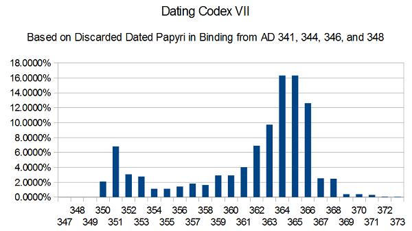 codex7-pdf